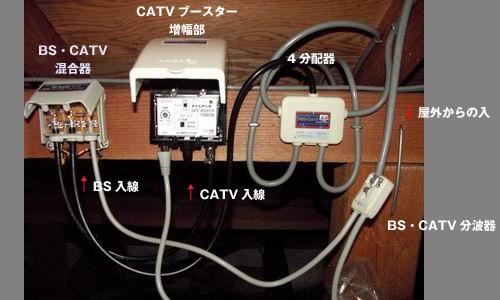 【家電・電気のプロショップ】株式会社伊藤電気 TV・AV関連工事 ...
